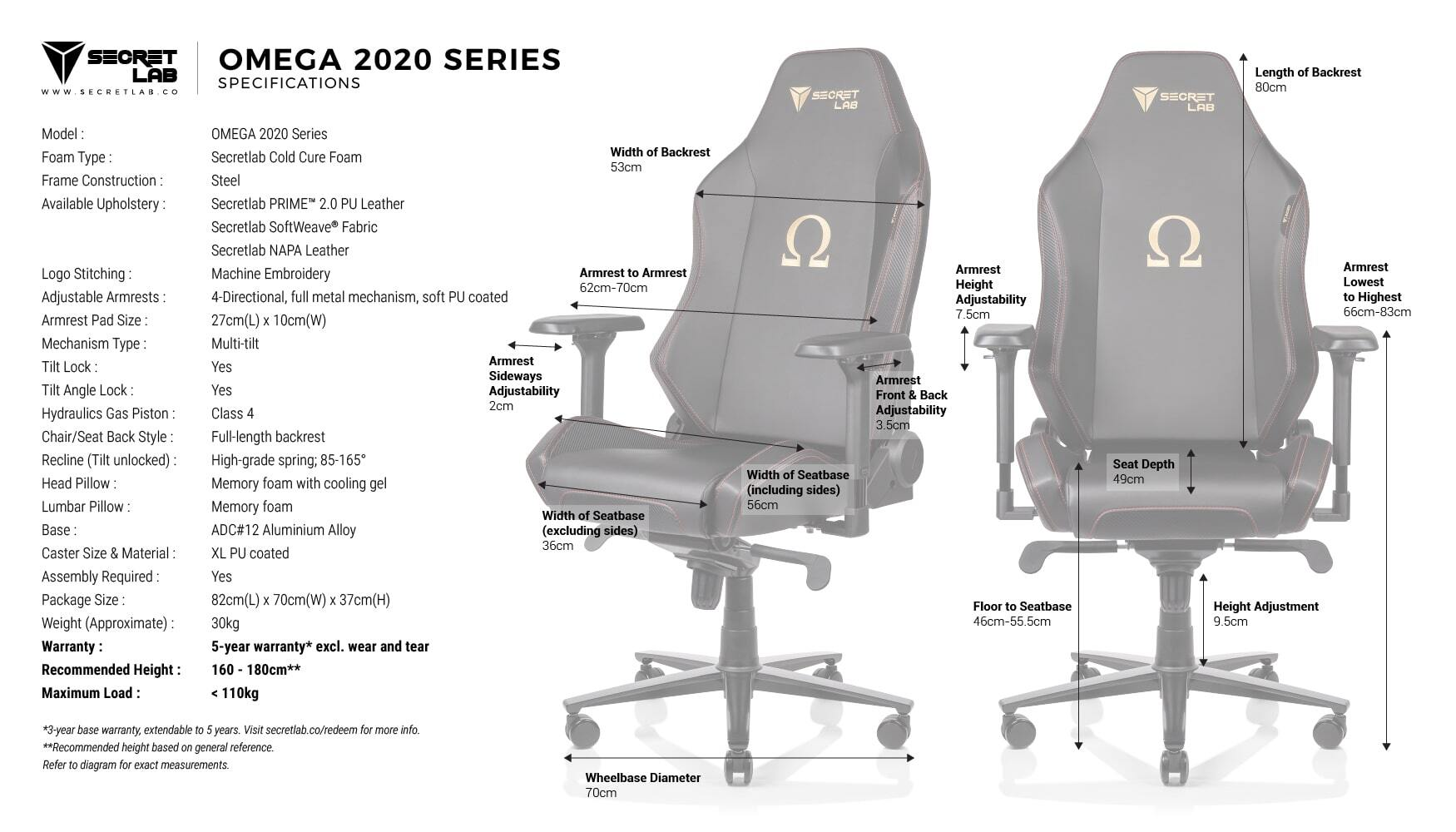 Secretlab OMEGA 2020 Measurements