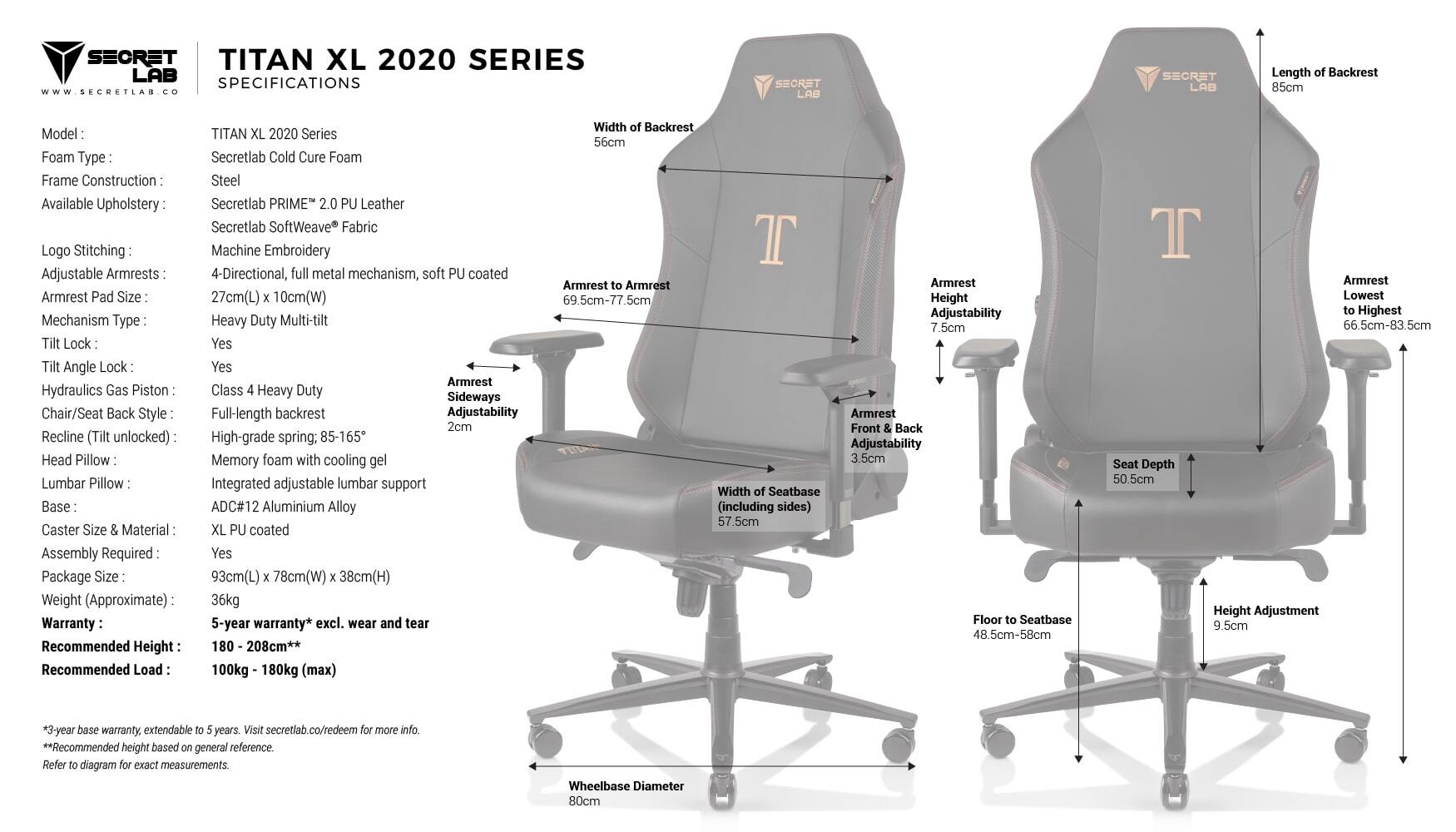 Secretlab TITAN XL 2020 Measurements