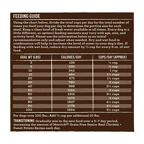 Merrick Grain Free Senior Dry Dog Food Real Chicken & Sweet Potato Recipe - 10 lb. Bag