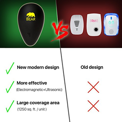 Ultrasonic Pest Repeller Black 2 Pack