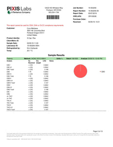 Lab Test Results for Social CBD Rest Capsules 1000 mg