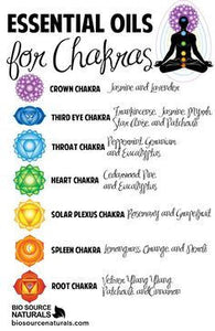 essential oils for chakra balancing