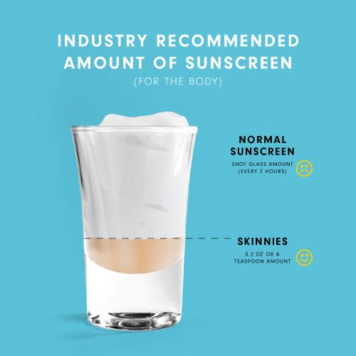 Skinnies Look SPF30 BB Cream - UBU Swimwear