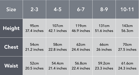 Well Grounded Size Chart