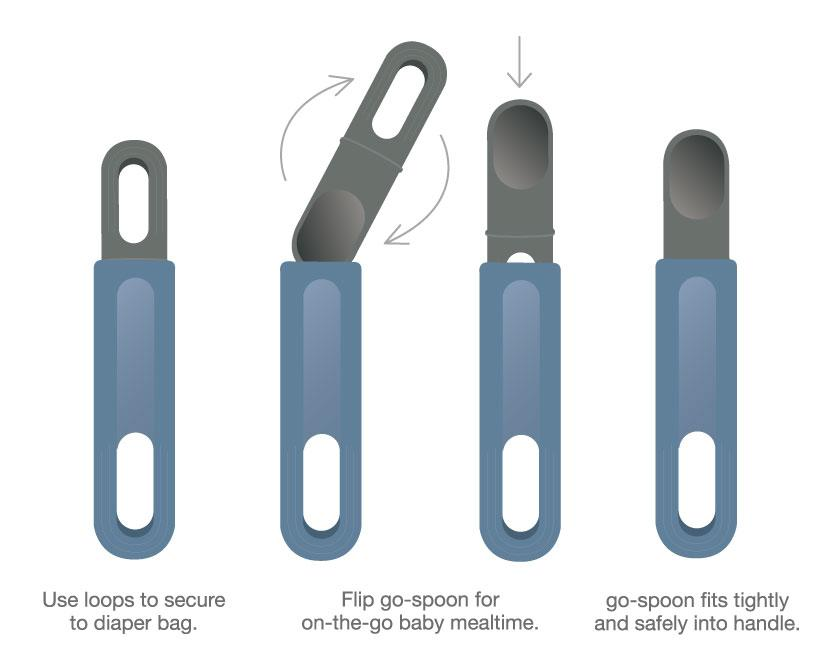Modern Twist  Go-Spoon Set