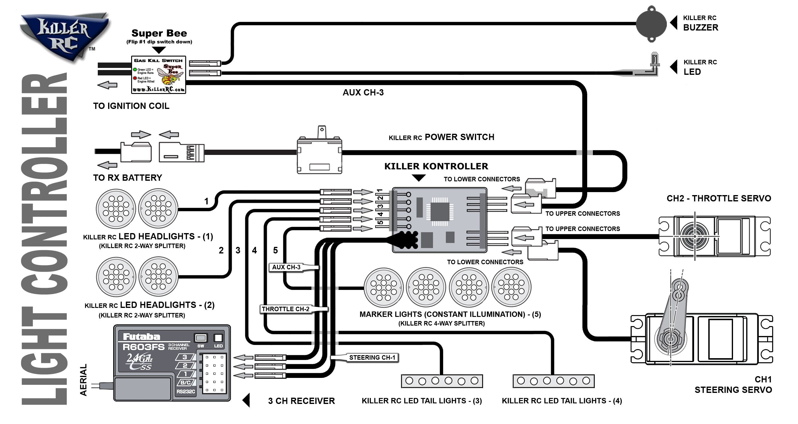 Downloads Killer Rc Set 3 Light Wire Schematic Controller Diagram V3 Channel Configuration