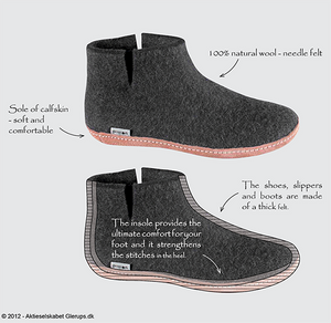 Glerups Felted Wool Boot with Leather Sole - Charcoal