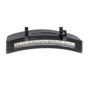 GETHOME 11 LED Headlight HeadLamp Flashlight Cap Clip-On