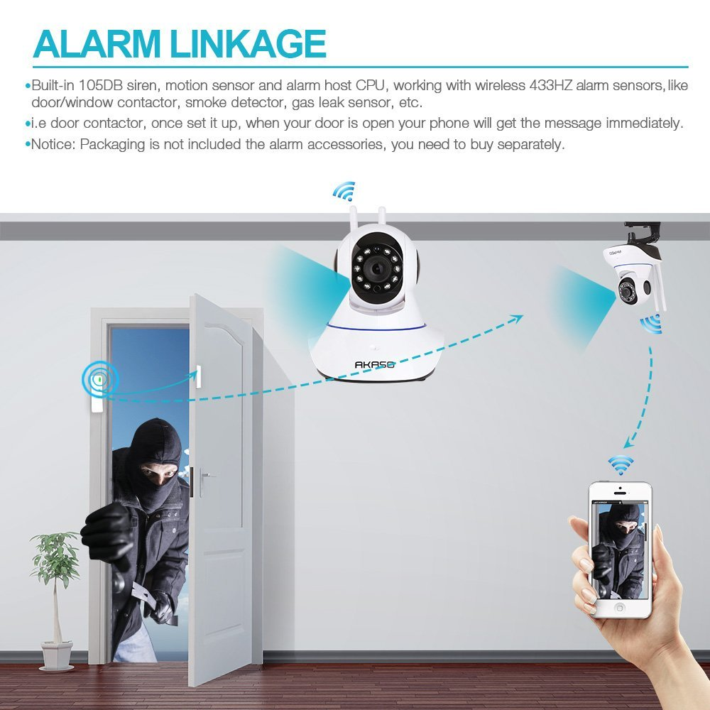 AKASO Wireless Wifi IP Security Camera 720P Home Surveillance System Baby Pet Monitor Webcam (IP1M-901)