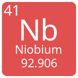 How to Clean Niobium Jewelry