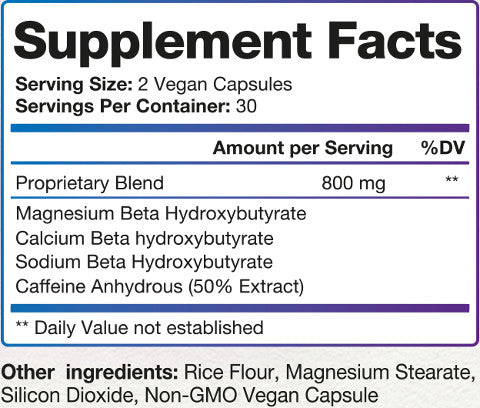 Keto Burn Diet Pills Supplement Facts