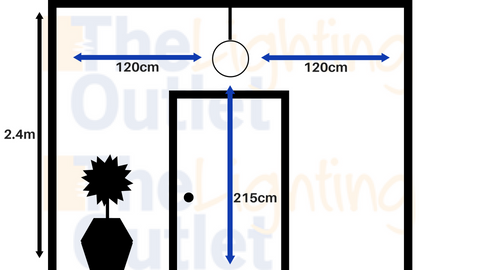 A diagram showing the best positioning for pendants in a hallway