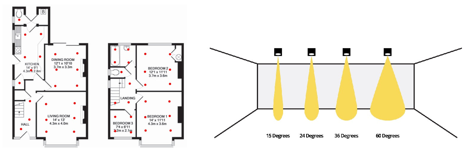 The Plan Is To Wire The Spot Light To The High Beam Using The Diagram