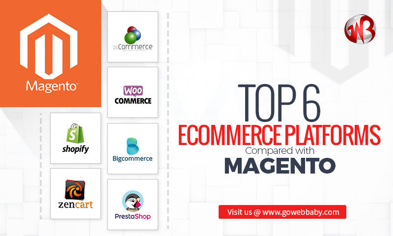 Top 6 eCommerce Platforms Compared With Magento