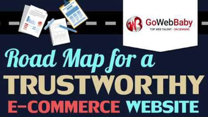 ROADMAP FOR A Trustworthy E Commerce Website