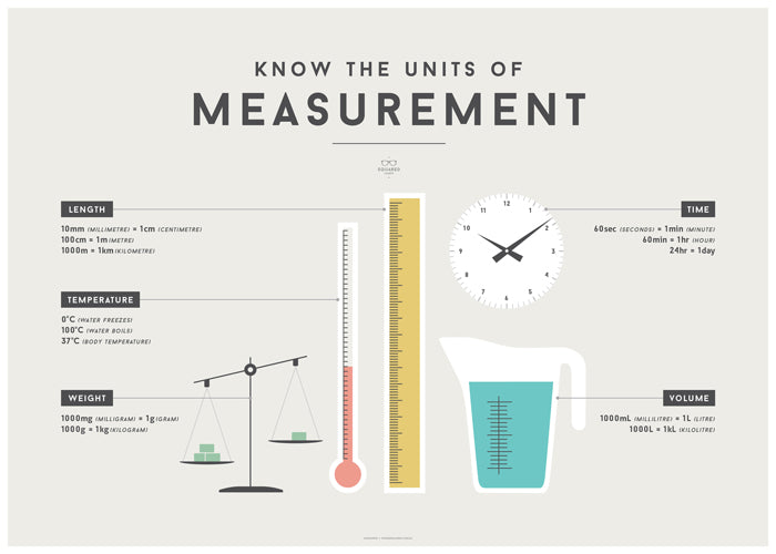 Measurement Chart