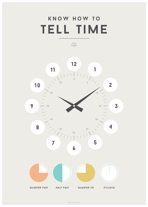 Tell Time Chart