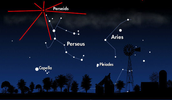 Perseids Meteor Shower August 11-13 & The Summer of The Planets