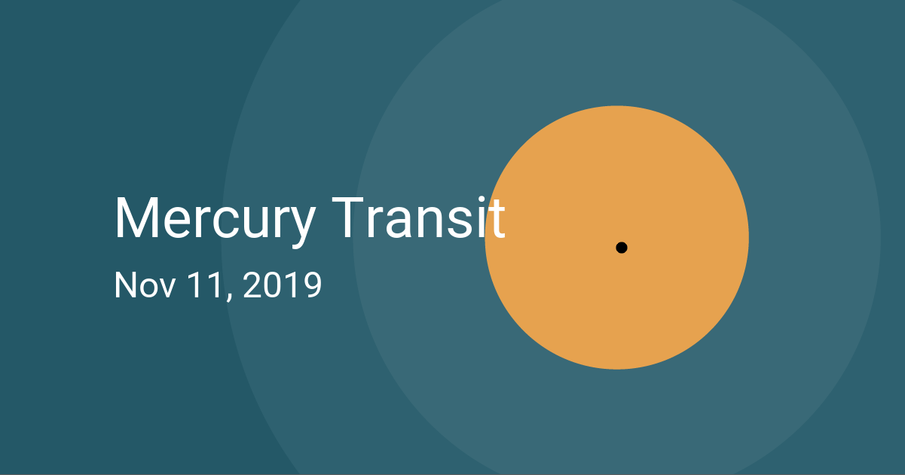 Mercury Transit & OC Telescope Anniversary Party Nov. 11th