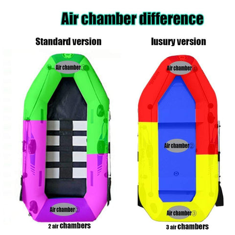 0.9MM PVC Inflatable Boat 3 Layer Inflatable Water Craft - HomeWareBargains