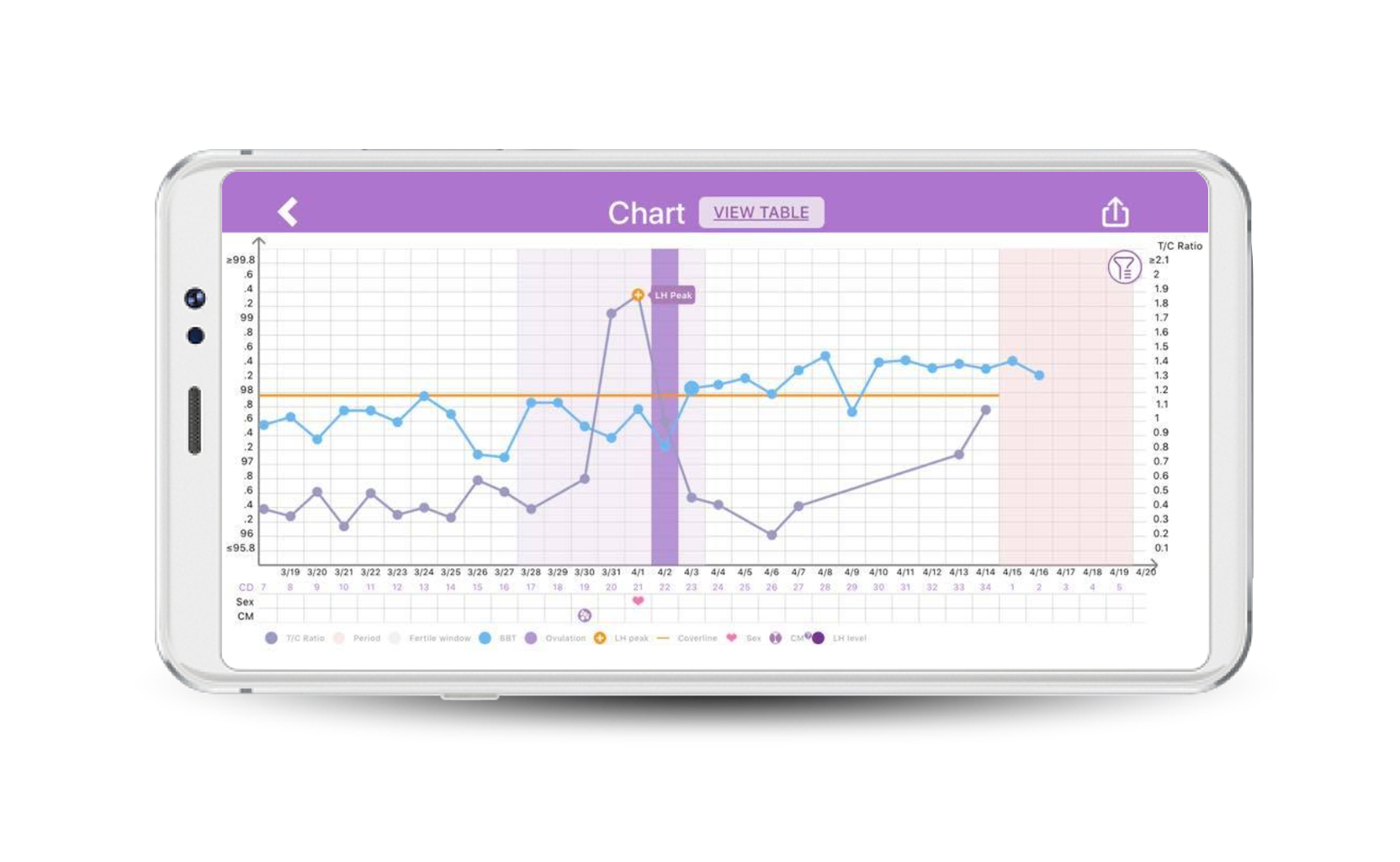 graphic regarding Printable Fertility Chart referred to as Premom Very simple@House Fertility
