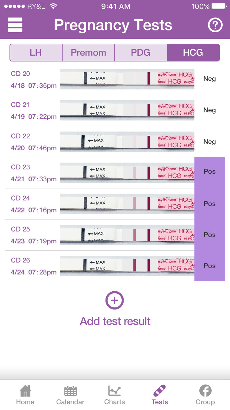 pregnancy test progression hcg