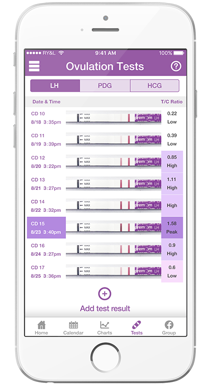 Ovulation Test Tracker