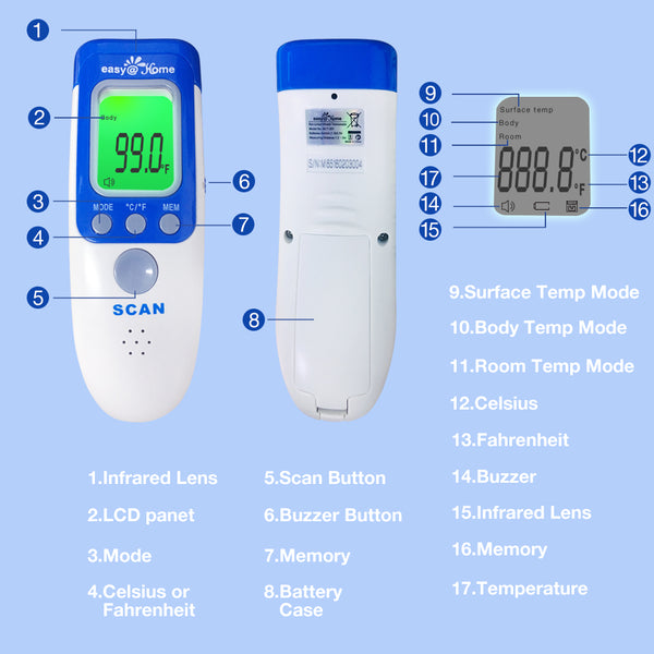 Easy@Home 3-in-1 Non-Contact Infrared Thermometer