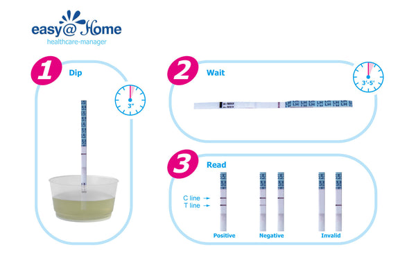 Easy@Home 50 Ovulation & 20 Pregnancy Test Strips Kit-Reliable Ovulation Predictor Kit(50 LH+20 HCG)