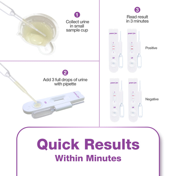 Premom Ovulation Test kit (25 Individually-Sealed LH Urine Test Cassettes w/ Pipettes) #PMC-225