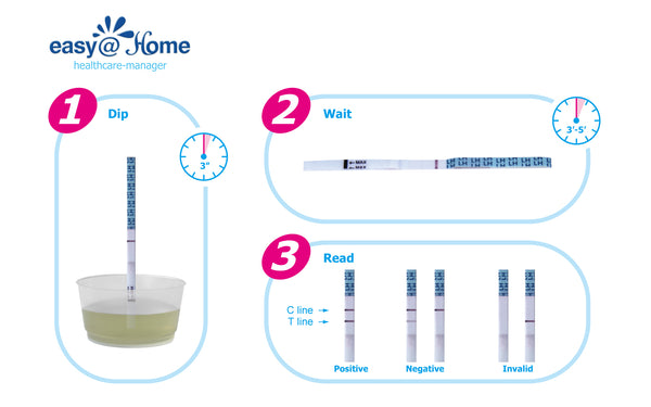 Easy@Home 25 Ovulation Test Kit, Simplest Ovulation and Period Tracking, 25 LH Tests