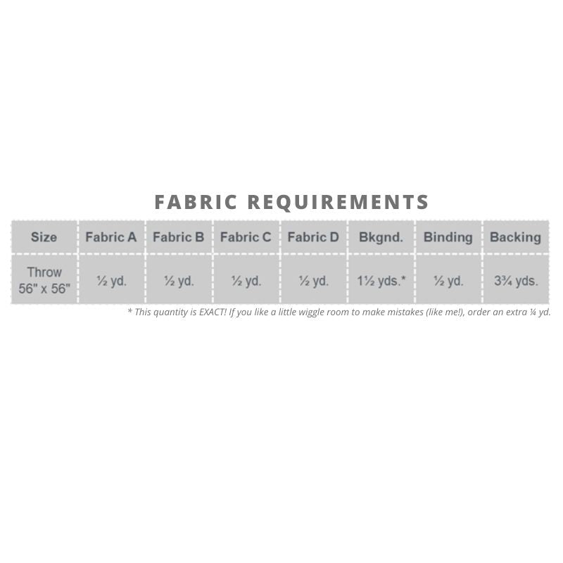 Broadcloth Studio Bar Charts Throw Quilt Pattern Fabric Requirements