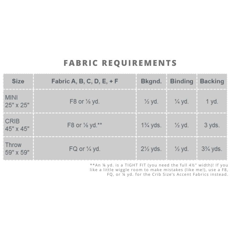 Unboxed Beginner Quilt Pattern Fabric Requirements