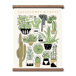 "Succulents & Cacti 11"" x 14"" Botanical Screen Print"