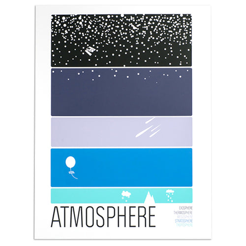 Science Collection - Atmosphere 18