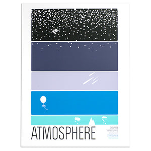 "Science Collection - Atmosphere 18"" x 24"" Screen Print"
