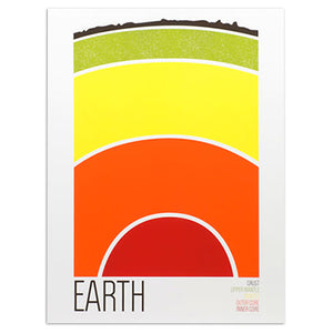 "Science Collection - Earth 18"" x 24"" Screen Print"