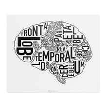 Typographic Anatomical Brain Diagram Print