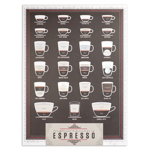 Exceptional Expressions of Espresso 18