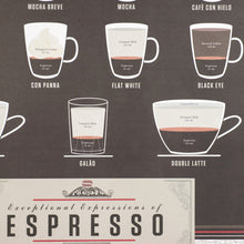 "Exceptional Expressions of Espresso 18"" x 24"" Poster"