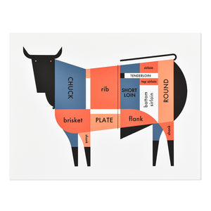 "Butcher Shop Meat Cuts 22"" x 17"" Print"