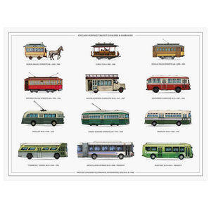 Chicago Surface Transit Carriages & Coaches Print