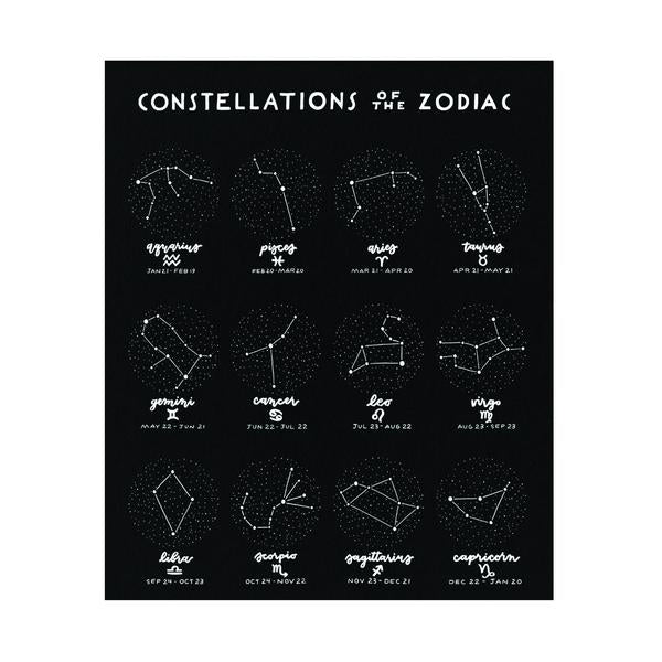 Constellations of the Zodiac 16
