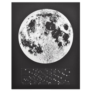 2018 Lunar Calendar Screen Print