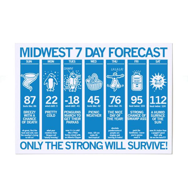 Midwest 7 Day Forecast Weather Postcard