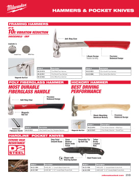 Milwaukee Hand Tools Pages 28-68