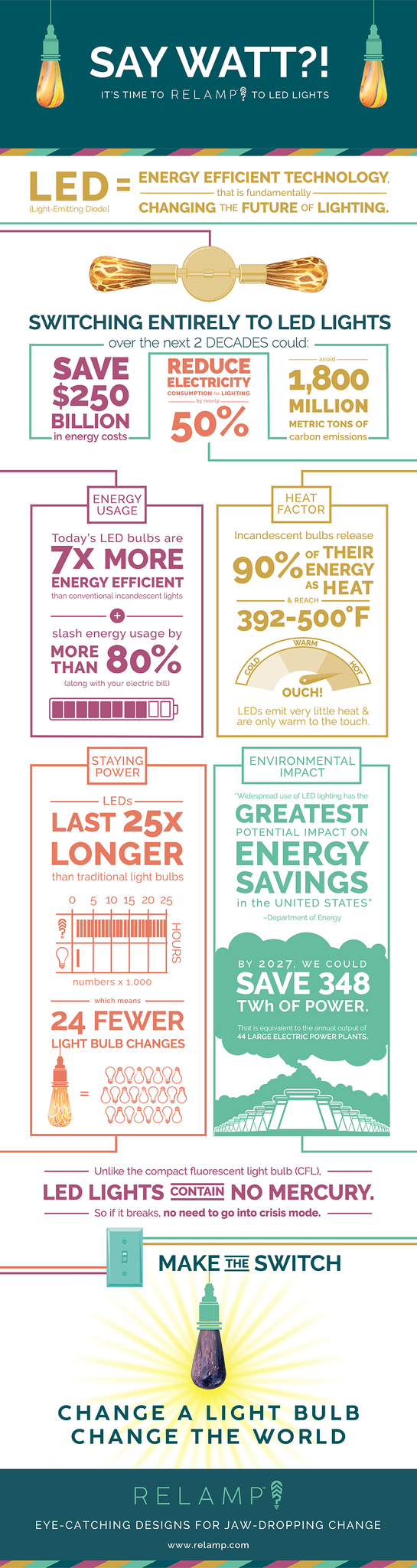 Reduce energy usage and positively impact the environment by switching to energy efficient LED light bulbs