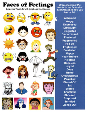Faces of Feelings Chart