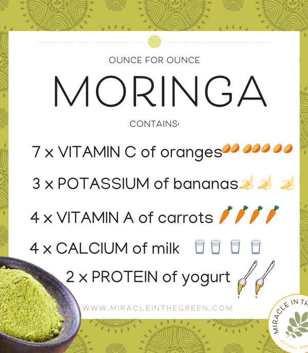 Anti-Aging 100% Moringa Leaf Powder, Super Nutritious Food.  For Energy and Vitality