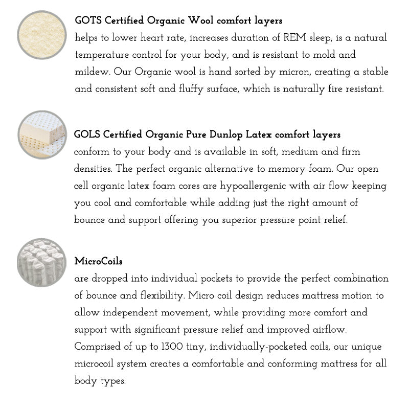Organic Clam Nest Mattress description